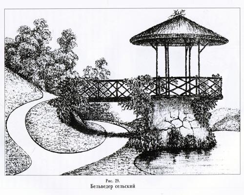 Устройство декоративных садов на открытом воздухе