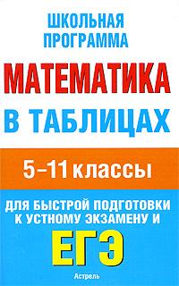 Математика в таблицах. 5-11 классы12296407Справочный материал по всему школьному курсу математики в 5-11 классах сгруппирован в тематические таблицы. Весь материал распределен в соответствии с содержанием школьных предметов - математика, алгебра, геометрия - по разделам, адресованным школьникам 5-6 классов, 7-9 и 10-11. Пособие предназначено для повторения материала и подготовки к контрольным работам, зачетам, экзаменам.