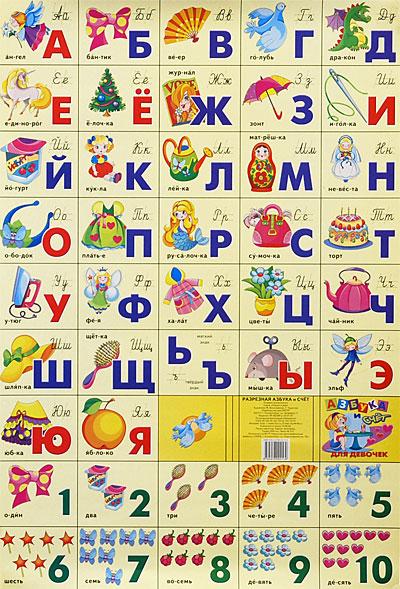 Разрезная азбука и счет для девочек. Плакат