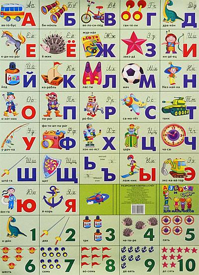 Разрезная азбука и счет для мальчиков. Плакат