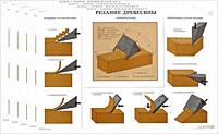 Столярно-плотничные и паркетные работы (комплект из 30 плакатов)