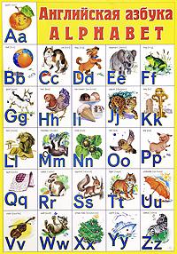 Английская азбука. Плакат