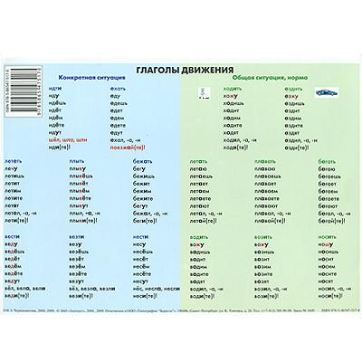Глаголы движения. Таблица