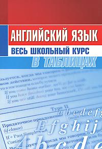 Английский язык. Весь школьный курс в таблицах12296407Данное пособие составлено в виде таблиц, систематизирующих и обобщающих теоретические сведения по школьному курсу английского языка. В книге рассмотрены основные грамматические явления английского языка устной и письменной речи. Пособие предназначено для учащихся средних школ и может быть использовано как для коллективной работы в школе, так и для индивидуальных занятий дома.