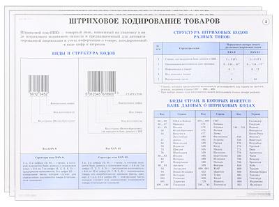 Товароведение продовольственных товаров (комплект из 30 плакатов)