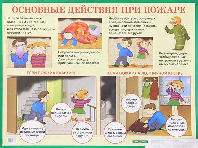 Основные действия при пожаре. Наглядное пособие для начальной школы
