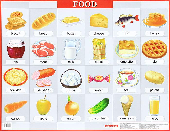 Продукты питания / Food. Плакат