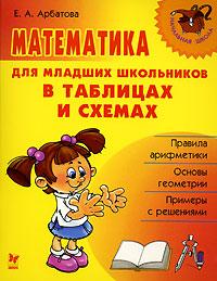 Математика для младших школьников в таблицах и схемах