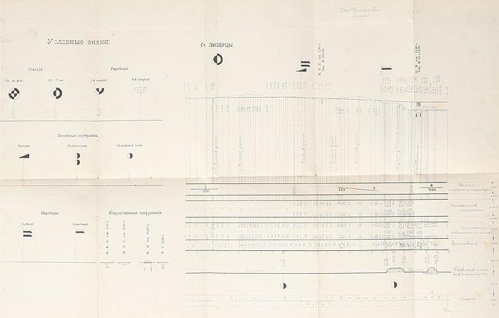 Инструкция к производству исполнительных изысканий новых линий. Полевая книжка