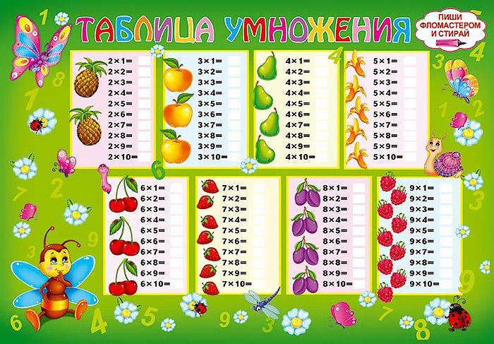 Таблица умножения в стихах и картинках (+ плакат)