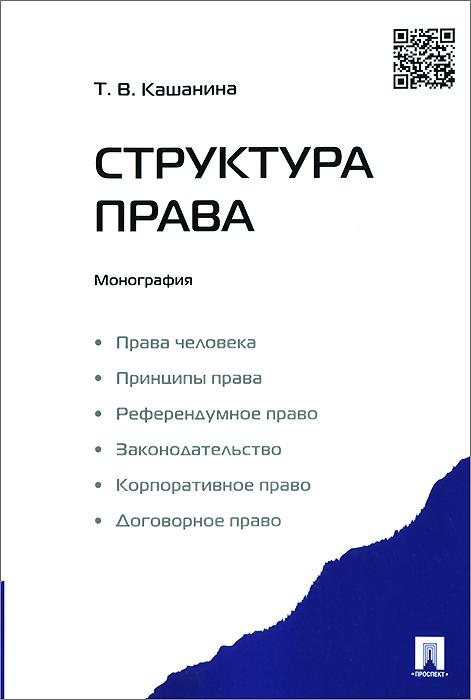 Структура права