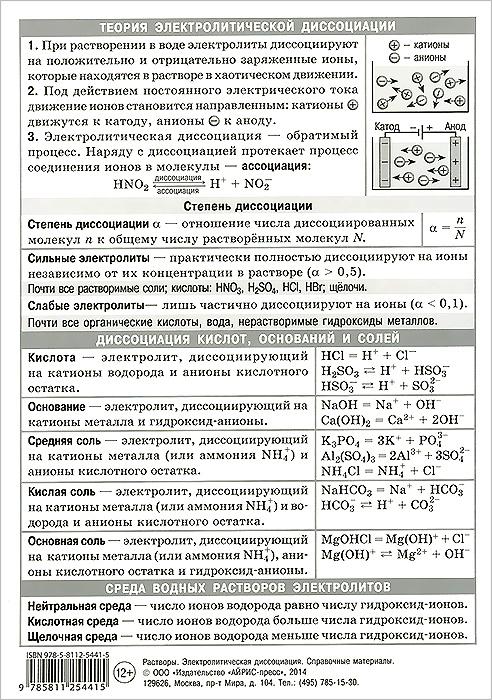 Растворы. Электролитическая диссоциация. Справочные материалы