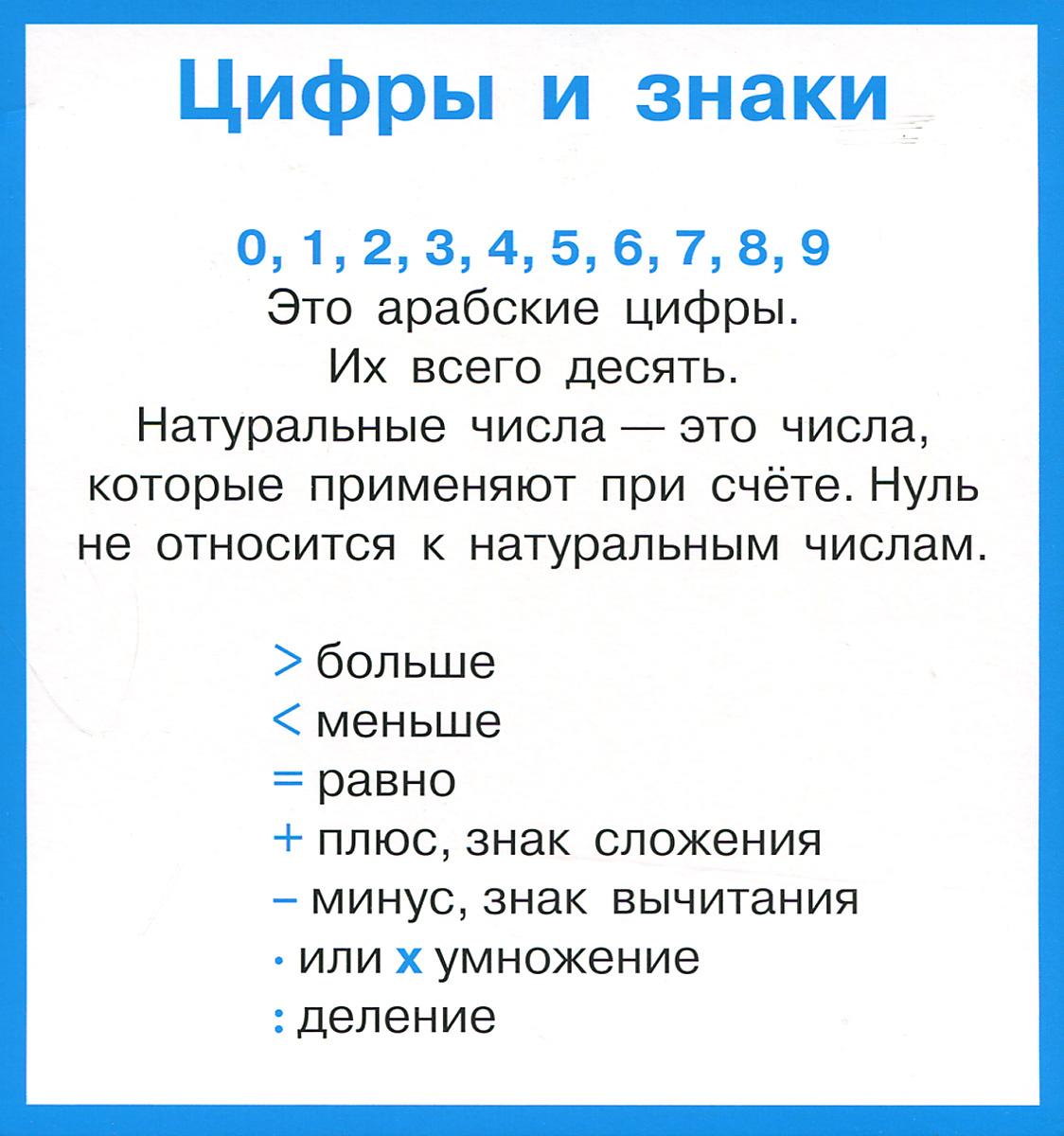 Математика. Правила в таблицах. 1-4 классы (набор из 28 карточек)