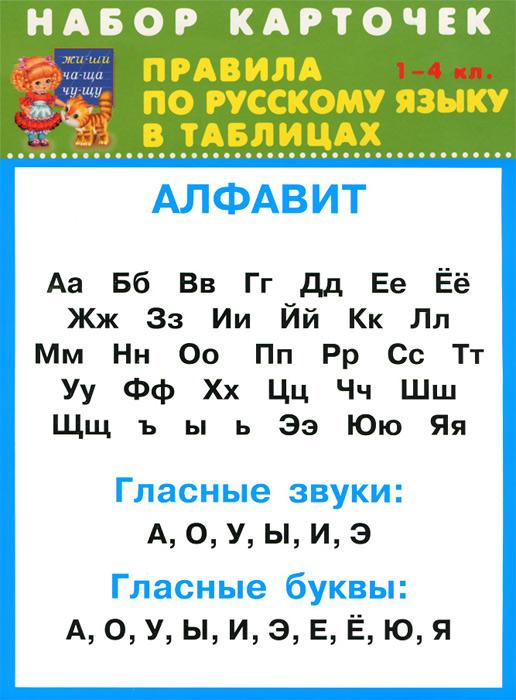 Русский язык. 1-4 классы. Правила в табицах (набор из 32 карточек)