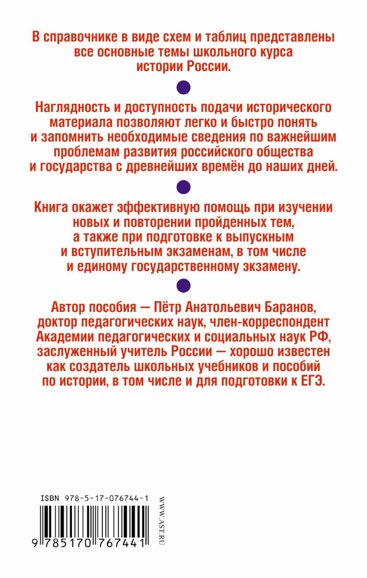 История отечества россии в схемах и таблицах