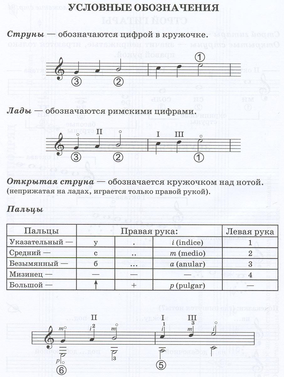 Нотная тетрадь юного музыканта. Класс гитары