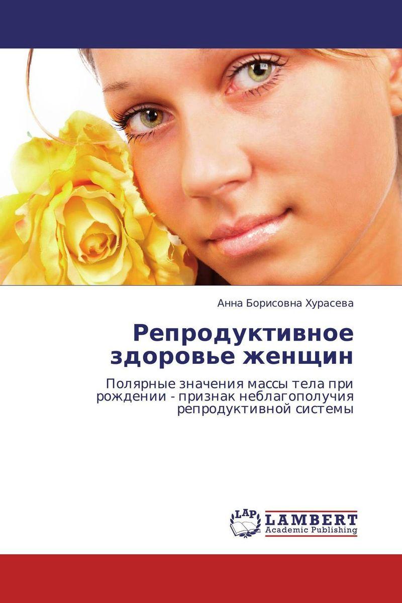 Репродуктивное здоровье женщин