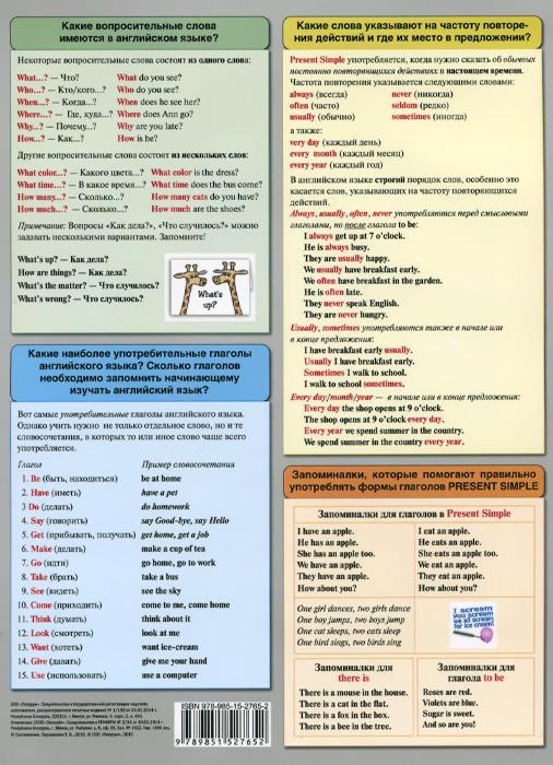 Let's Learn English / Глагол Present Simple. Вопросы и ответы. Растпространенные ошибки