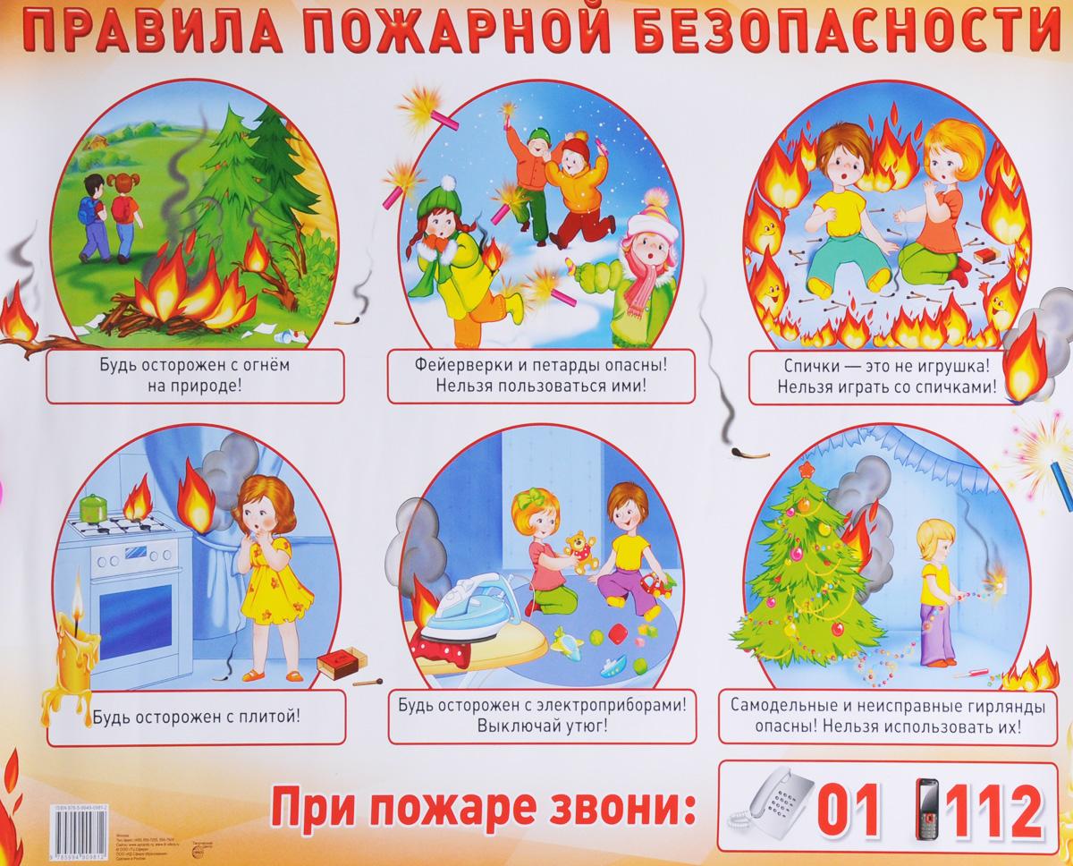Правила пожарной безопасности. Плакат