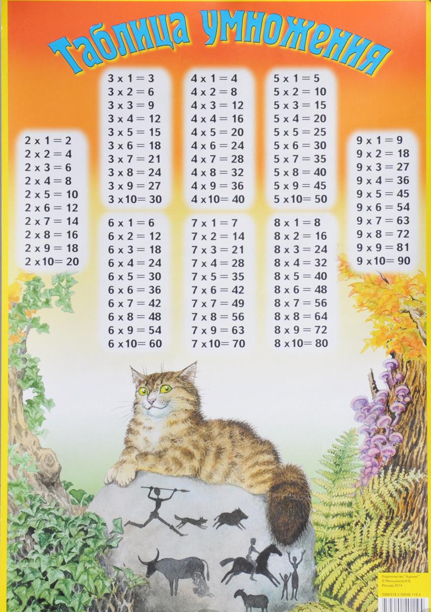 Таблица умножения. Плакат ( 978-5-00040-119-4 )
