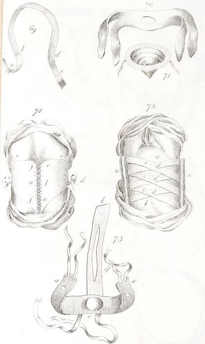 О полевой хирургической перевязке, или Краткое основание десмургии