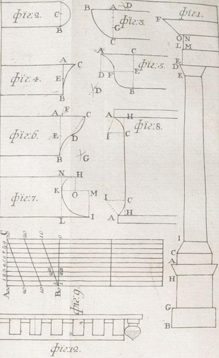 Сокращение первых оснований математики. Том II
