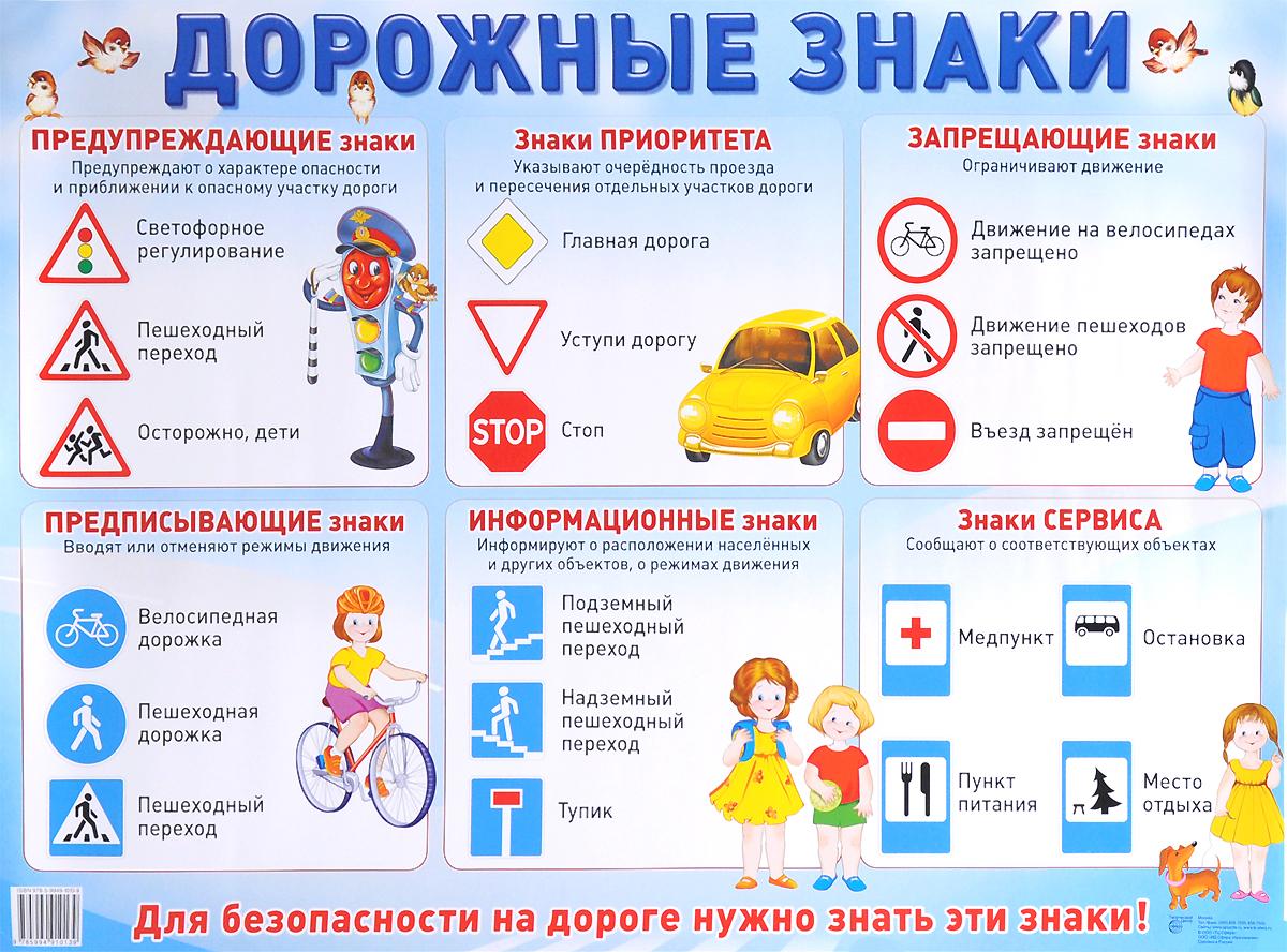 Дорожные знаки. Плакат