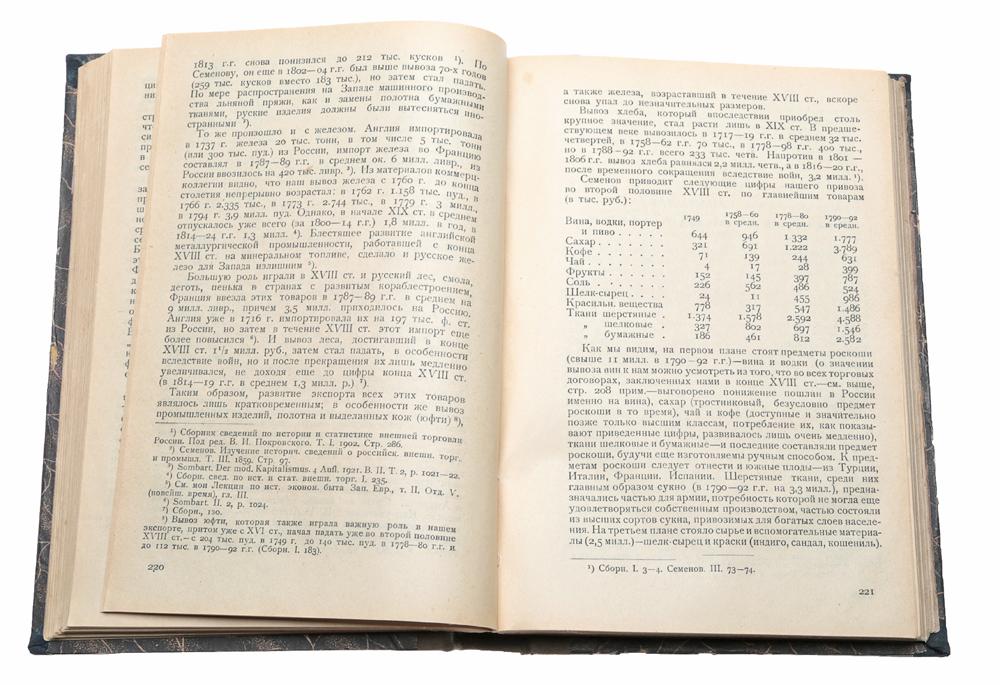 История русской торговли до XIX века включительно. Очерк истории русской промышленности (конволют)