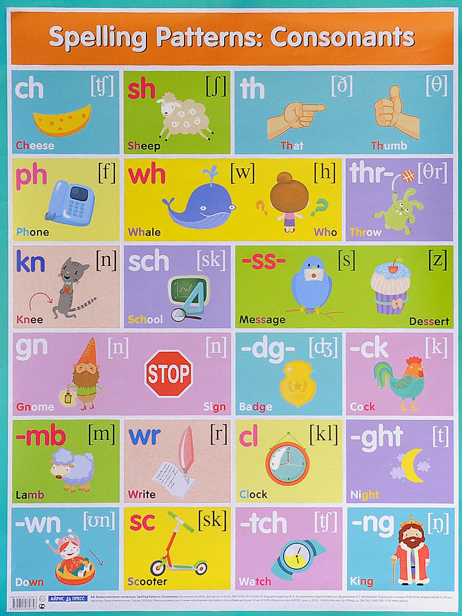 Spelling Patterns: Consonants английские буквосочетания согласные english spelling patterns consonants справочные материалы