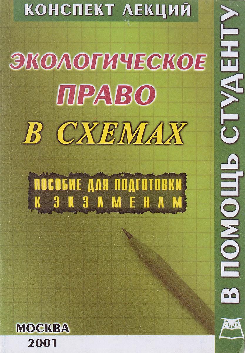 Экологическое право в России. Конспект лекций в схемах