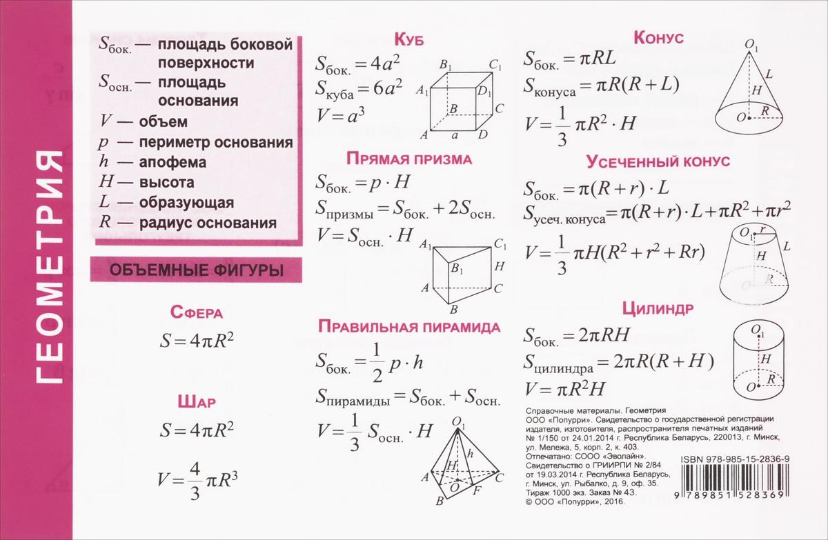 Геометрия. Справочные материалы