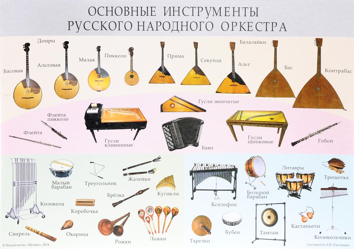Наглядные пособия для уроков музыки