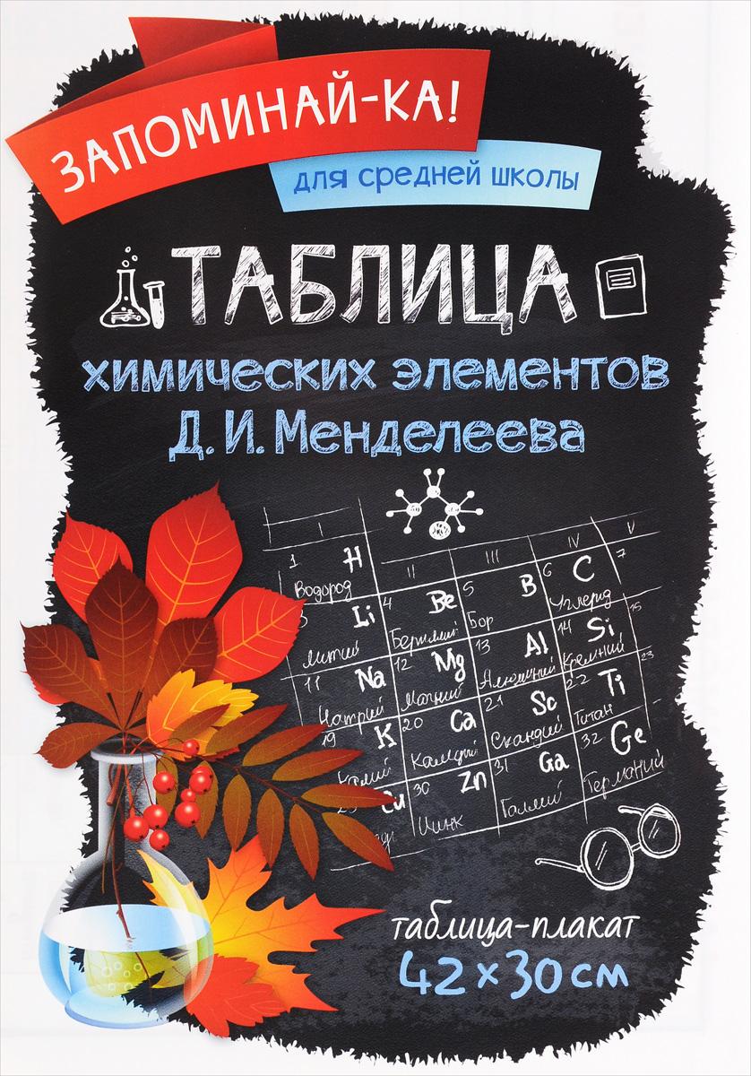 Таблица химических элементов Д. И. Менделеева. Таблица-плакат