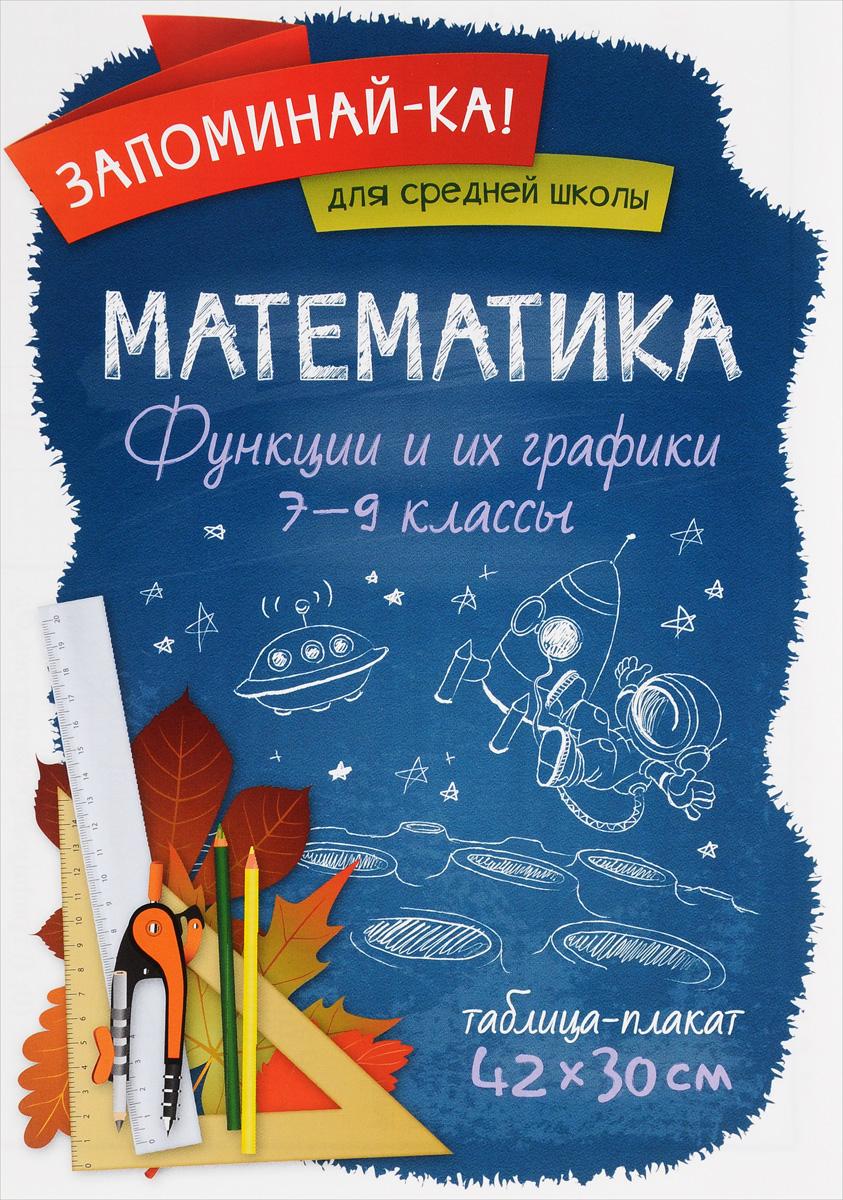 Математика. 7-9 классы. Функции и их графики. Таблица-плакат