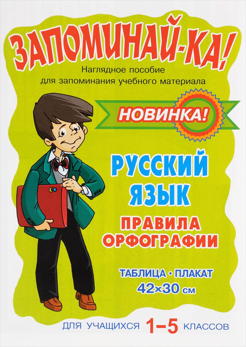 Русский язык. 1-5 класс. Правила орфографии. Таблица-плакат