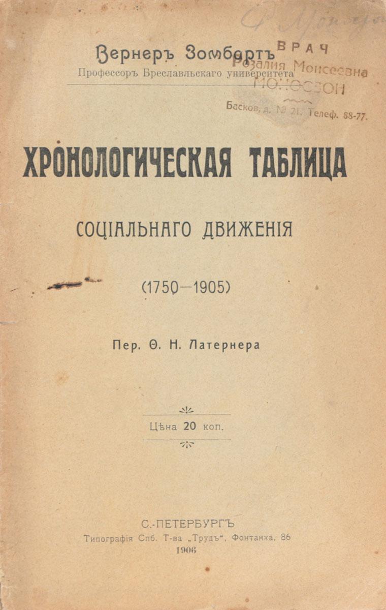 Хронологическая таблица социального движения (1750 - 1905)