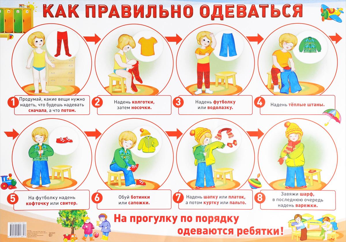 Как правильно одеваться. Плакат