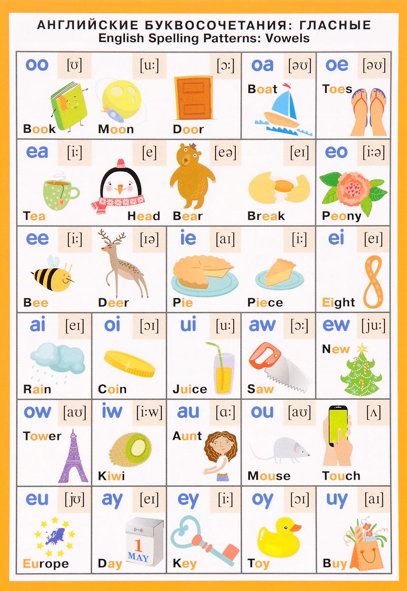 Английские буквосочетания. Гласные / English Spelling Patterns: Vowels английские буквосочетания согласные english spelling patterns consonants справочные материалы