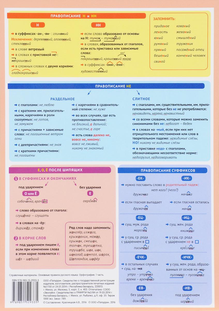 Основные правила русского языка. Орфография. Часть 1