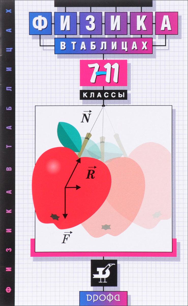 Физика в таблицах. 7-11 класс