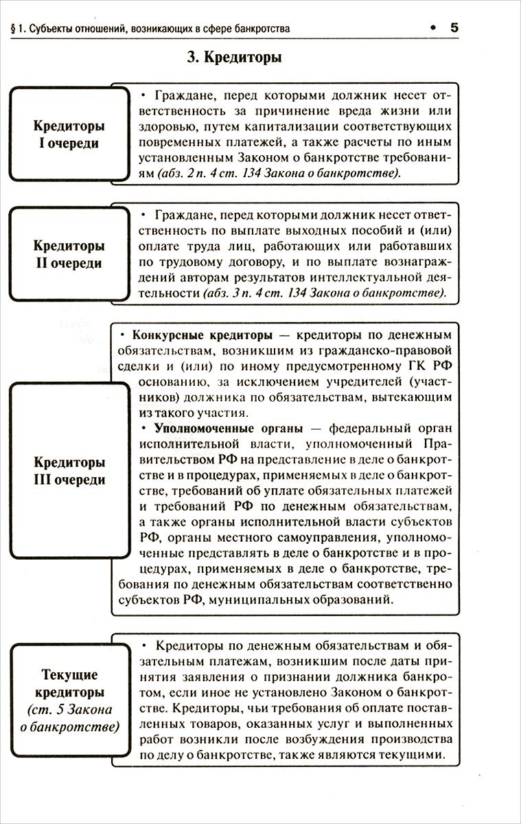 """Федеральный Закон """"О несостоятельности (банкротстве)"""" в схемах. Учебное пособие"""