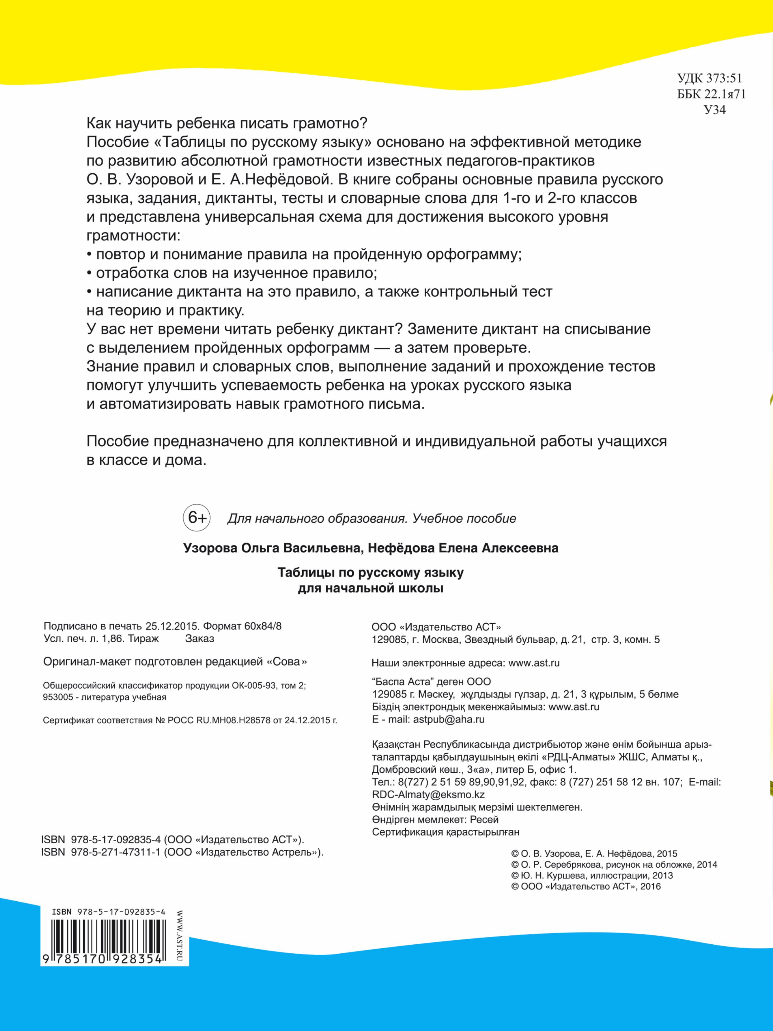 Русский язык. 1-2 класс. Таблицы