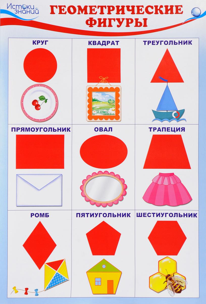 Геометрические фигуры. Плакат