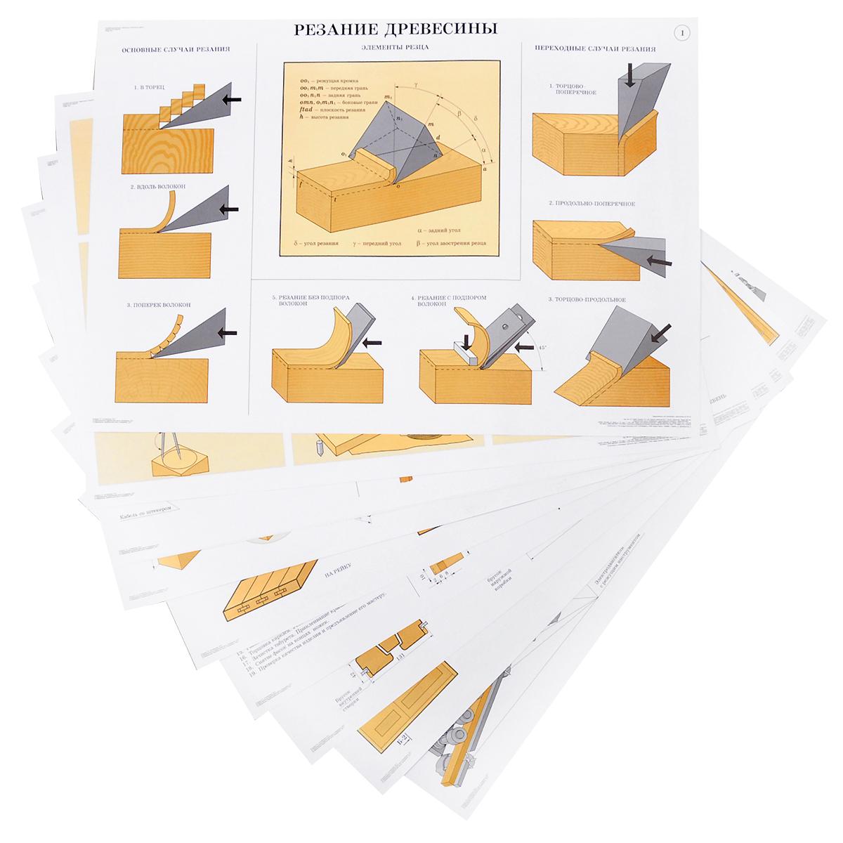 Столярно-плотничные, паркетные и стекольные работы (набор из 30 плакатов)