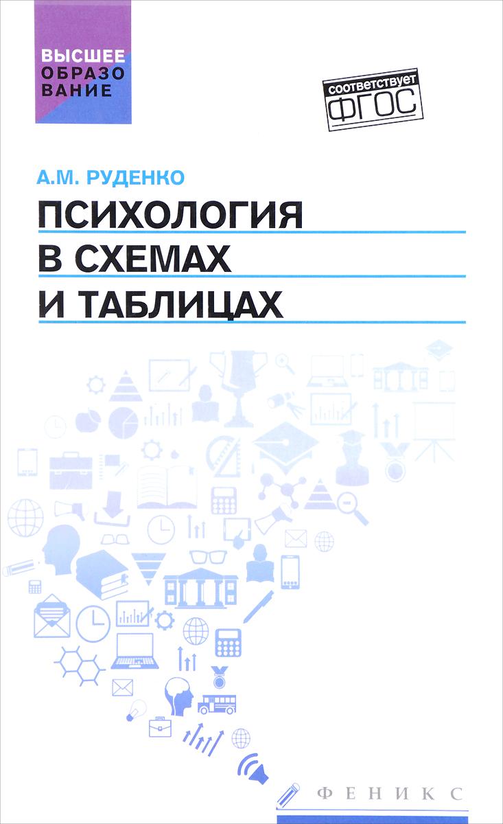 Психология в схемах и таблицах: учеб.пособ.