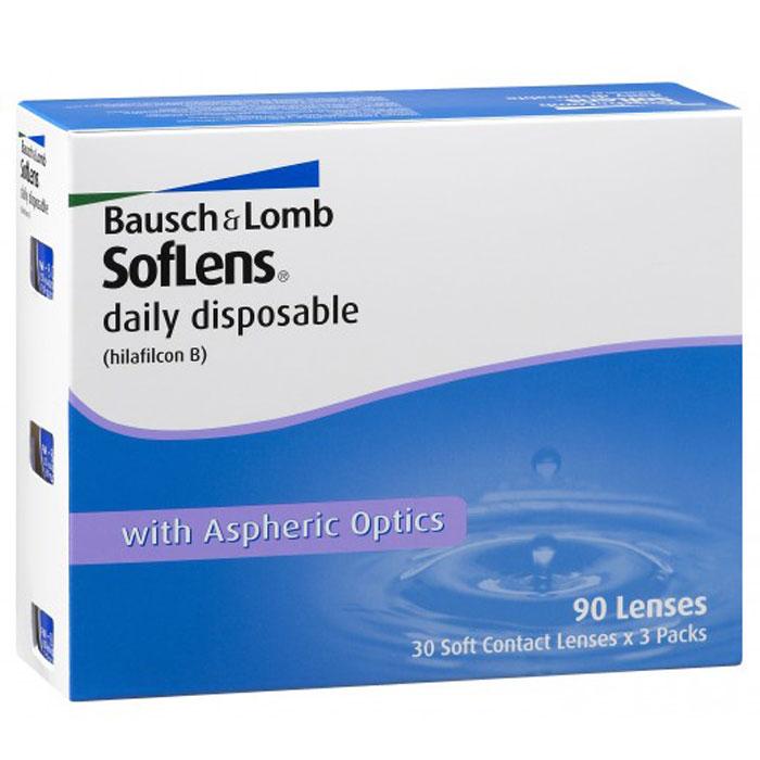 Bausch + Lomb контактные линзы Soflens Daily Disposable (90шт / 8.6 / -5.75)37589Контактные линзы SofLens Daily Disposable - это однодневные гидрогелевые линзы с асферическим дизайном и увлажняющим компонентом, который содержится в растворе блистера. Преимущество однодневных линз заключается в том, что проблема ухода за линзами и потеря качества снимаются автоматически. Тончайший дизайн и превосходные свойства материала (хилафилкон Б) высокого влагосодержания гарантируют постоянное увлажнение поверхности линзы и комфорт на целый день. Улучшенный дизайн исключает сферические аберрации, обеспечивая четкость зрения. Линзы подходят для эксплуатации в условиях недостаточной освещенности. Эластичный и мягкий полимер (хилафилкон Б) защищает от слезотечения даже тех, кто впервые пользуется линзами. Для облегчения манипуляций с линзами разработана специальная эргономичная упаковка. Новые однодневные контактные линзы SofLens Daily Disposable идеально подойдут людям, пользующимся контактными линзами от случая к случаю (1-2 раз в неделю), которые ведут активный...