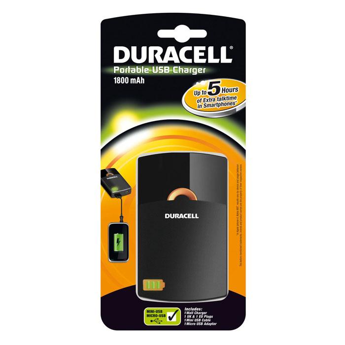 Портативное USB зарядное устройство Duracell для аккумуляторов, 1800 мАчDRC-81395390Данное устройство предназначено для зарядки аккумуляторов разнообразных портативных приборов, оборудованных мини/микро USB- портами. Для устройств Apple или других устройств ввода с особой зарядкой используйте прилагаемый к данному устройству USB-кабель. Зарядное устройство оборудовано двумя USB портами с выходным напряжением 5 В. Само зарядное устройство, которое является внешним аккумулятором, нужно подзаряжать от сети. Преимущества: Легкость Компактность Мобильность (в метро, на прогулке, в самолёте, в горах) Дополнительные часы работы не только для мобильного телефона, но и других гаджетов. Характеристики: Материал: пластик, металл. Размеры устройства: 10 см х 6 см х 6 см. Размеры упаковки: 23 см х 11 см х 6 см.