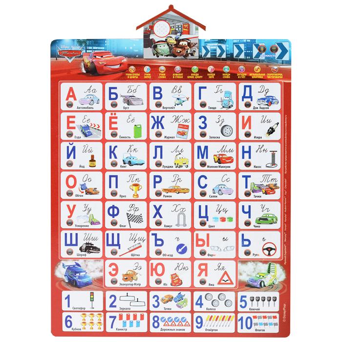 Плакат обучающий Умка Тачки: АзбукаIP6249Электронный звуковой плакат Умка Тачки: Азбука поможет ребенку в увлекательной и доступной форме познакомиться с русским алфавитом, а также со счетом до десяти. На плакате изображены буквы с картинками, начинающимися на соответствующую букву, и цифры от 1 до 10, рядом - сенсорные кнопки, нажав на которые, ребенок услышит произношение буквы или цифры и название картинки. Сверху на плакате находятся пластиковая панель-динамик в виде домика и кнопки выбора режимов. Плакат предусматривает 10 обучающих программ. С помощью них ребенок сможет выучить 9 чистоговорок и 3 скороговорки, а также прослушать 43 стихотворения про буквы и цифры и три мелодии из мультфильма Тачки. 43 загадки помогут проверить полученные знания. В правом верхнем углу расположены кнопки регулировки громкости. Если ребенок забыл выключить плакат, он самостоятельно отключится спустя некоторое время. Порадуйте своего ребенка таким замечательным подарком! Характеристики: Размер...