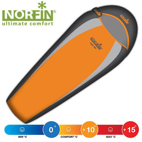 Мешок-кокон спальный Norfin LIGHT 200 NS R, цвет: оранжевый/серый, правосторонняя молнияNS-30104Даже в теплые летние ночи нужен спальник. Спальники Norfin Light 200 созданы для мягких погодных условий. Особенности: -легкий и компактный; -лента от закусывания ткани замком; -анатомический капюшон; -теплый воротник; -отделение под подушку с двумя входами; -возможность состегивать спальники; -планка, утепляющая молнию; -внутренний карман; -петли для просушки; -петля на замке для удобства открывания; -компрессионный мешок. Материал внешний: Polyester 190T Diamond RipStop, Материал внутренний: Polyester 190T, Утеплитель: Warm Loft 1x200g/m2.