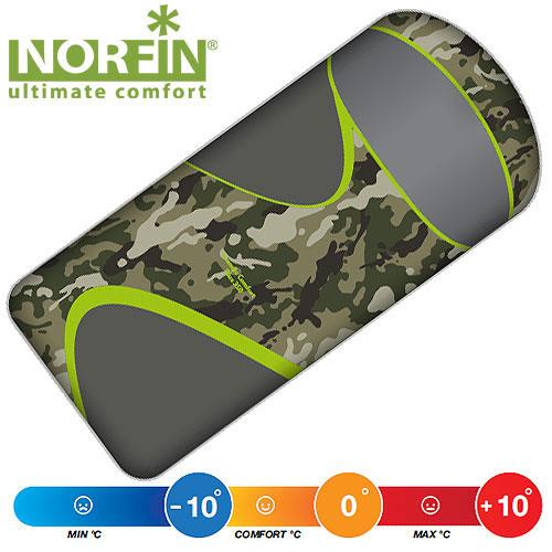 Мешок-одеяло спальный Norfin Scandic Comfort Plus 350 NC, R, цвет: камуфляж, правосторонняя молнияNC-30216Спальный мешок-одеяло расширенный рассчитан на три сезона использования. Ширина спальника в 1 м обеспечит максимальный комфорт, позволяет надеть на себя дополнительное белье в случае сильного падения температур. Внешняя и внутренняя ткани прочны и комфортны. Особенности мешка Лента от закусывания ткани замком Теплый воротник Отделение под подушку с двумя входами Возможность состегивать спальники с молниями на правой и левой стороне Планка, утепляющая молнию Внутренний карман Петли для просушки Петля на замке для удобства открывания Компрессионный мешок.